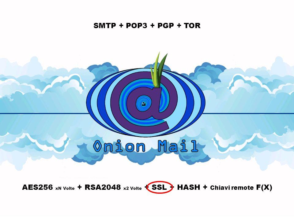 SMTP + POP3 + PGP + TOR AES256 xN Volte + RSA2048 x2 Volte + SSL + HASH + Chiavi remote F(X) DATO CHIAVE AESHASH RANDOM Anche con le chiavi indietro non si torna.