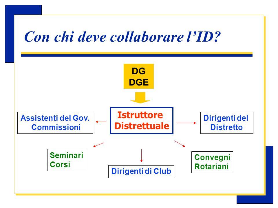 Carlo Michelotti, Gov.Distr.1980 (1996/97) ROTARY INTERNATIONAL Distretto 2070 Organizzazione Distretto-Club GOVERNATORE I D AG C D CLUB C F R