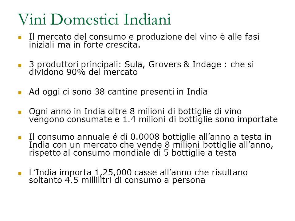 Vini Domestici Indiani Il mercato del consumo e produzione del vino è alle fasi iniziali ma in forte crescita.