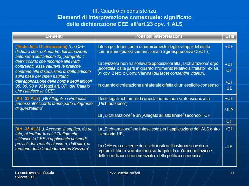 La controversia fiscale Svizzera-UE avv. curzio toffoli 11 III. Quadro di consistenza Elementi di interpretazione contestuale: significato della dichi