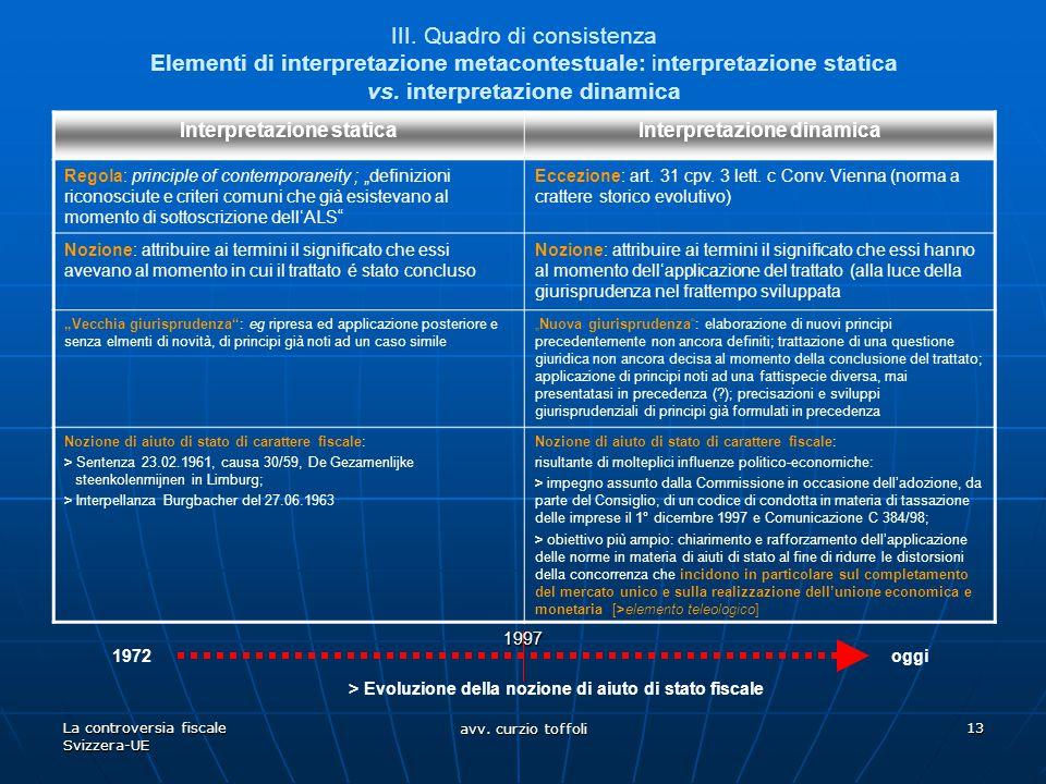 La controversia fiscale Svizzera-UE avv. curzio toffoli 13 III. Quadro di consistenza Elementi di interpretazione metacontestuale: interpretazione sta