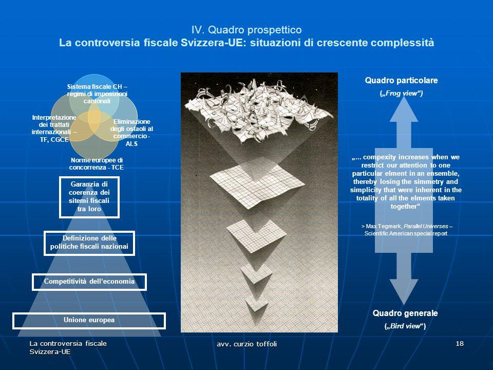 La controversia fiscale Svizzera-UE avv. curzio toffoli 18 IV. Quadro prospettico La controversia fiscale Svizzera-UE: situazioni di crescente comples