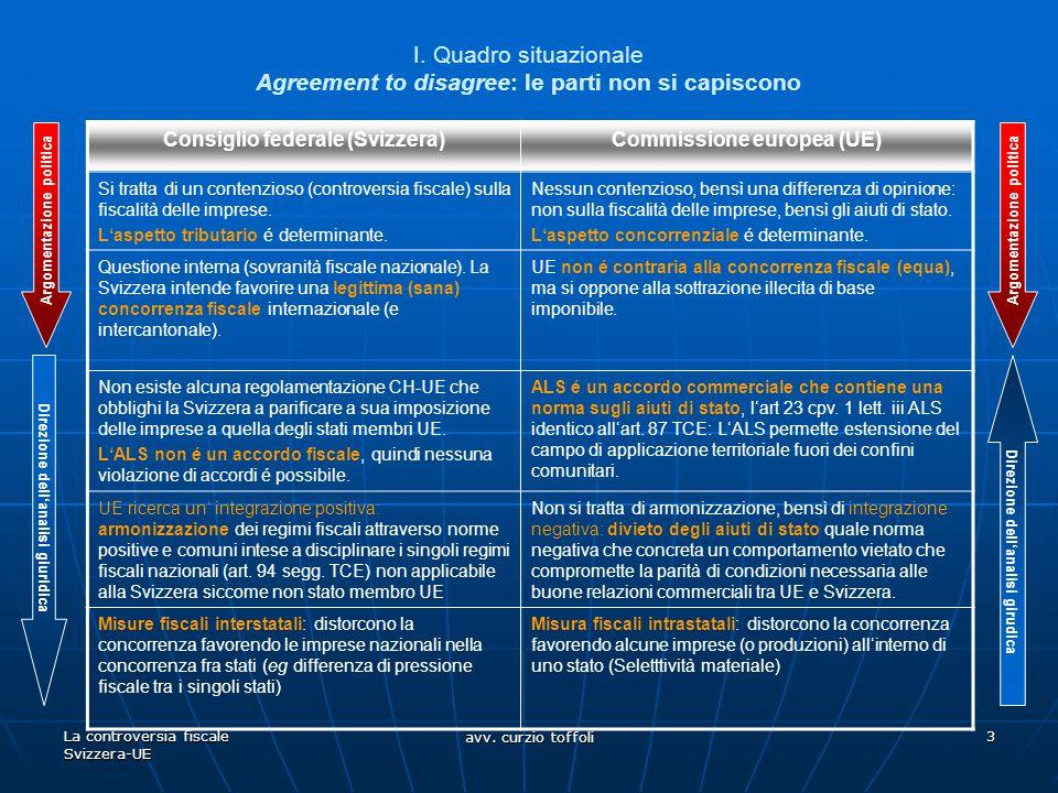 La controversia fiscale Svizzera-UE avv. curzio toffoli 3 I. Quadro situazionale Agreement to disagree: le parti non si capiscono Consiglio federale (