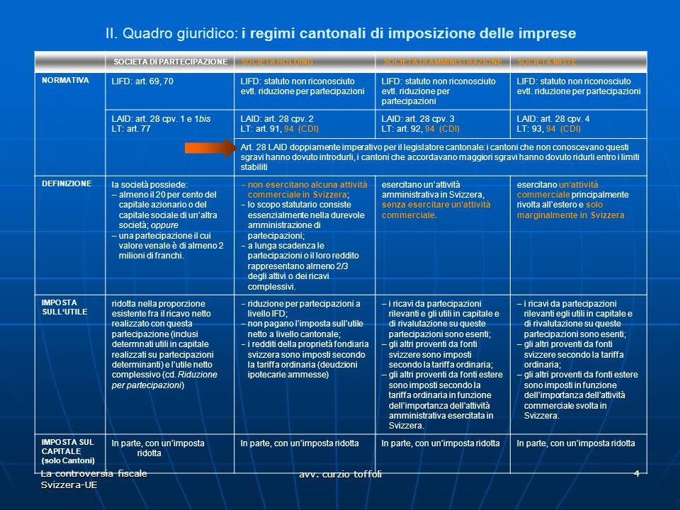 La controversia fiscale Svizzera-UE avv. curzio toffoli 4 II. Quadro giuridico: i regimi cantonali di imposizione delle imprese SOCIETA DI PARTECIPAZI