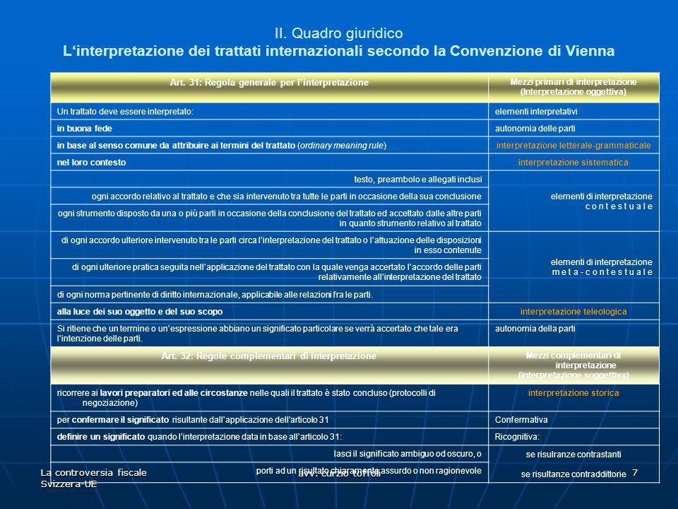 La controversia fiscale Svizzera-UE avv. curzio toffoli 7 II. Quadro giuridico L'interpretazione dei trattati internazionali secondo la Convenzione di