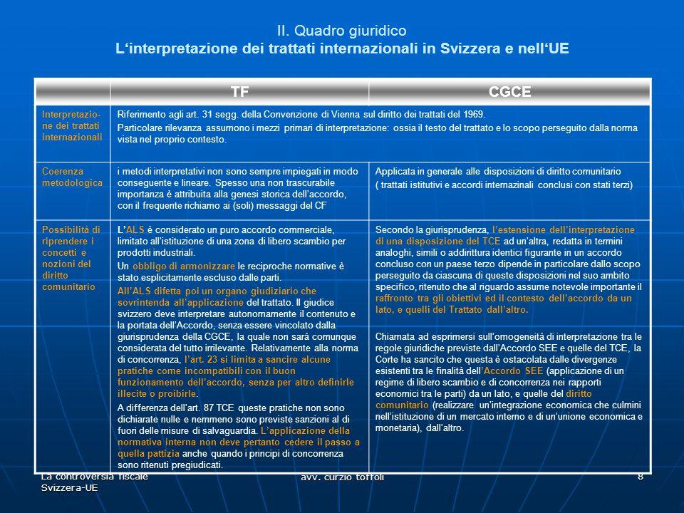 La controversia fiscale Svizzera-UE avv. curzio toffoli 8 II. Quadro giuridico L'interpretazione dei trattati internazionali in Svizzera e nell'UE TFC