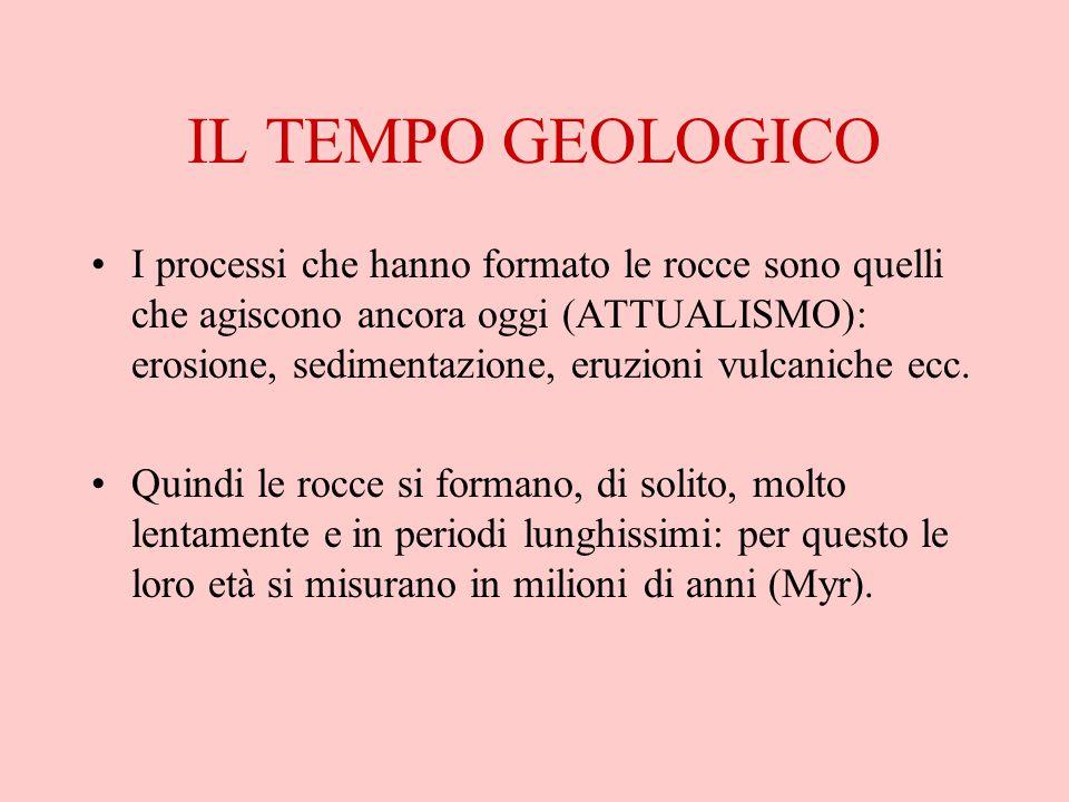 IL TEMPO GEOLOGICO I processi che hanno formato le rocce sono quelli che agiscono ancora oggi (ATTUALISMO): erosione, sedimentazione, eruzioni vulcani