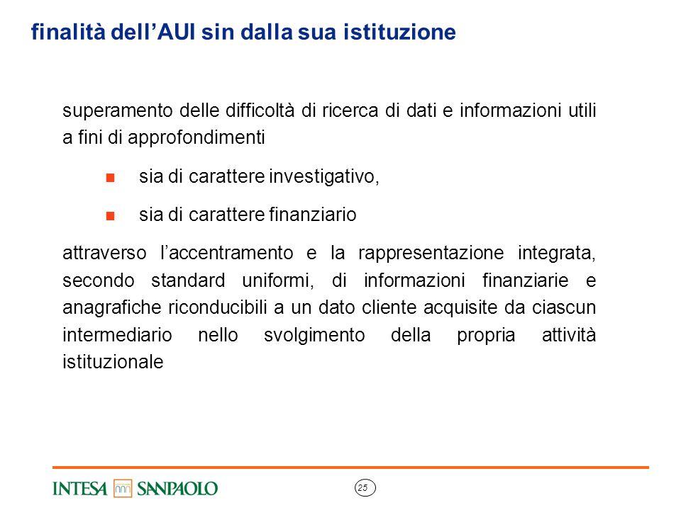 25 finalità dell'AUI sin dalla sua istituzione superamento delle difficoltà di ricerca di dati e informazioni utili a fini di approfondimenti sia di c