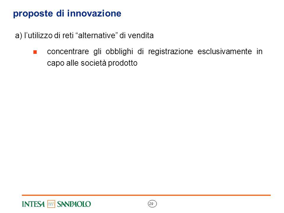 """29 proposte di innovazione a) l'utilizzo di reti """"alternative"""" di vendita concentrare gli obblighi di registrazione esclusivamente in capo alle societ"""