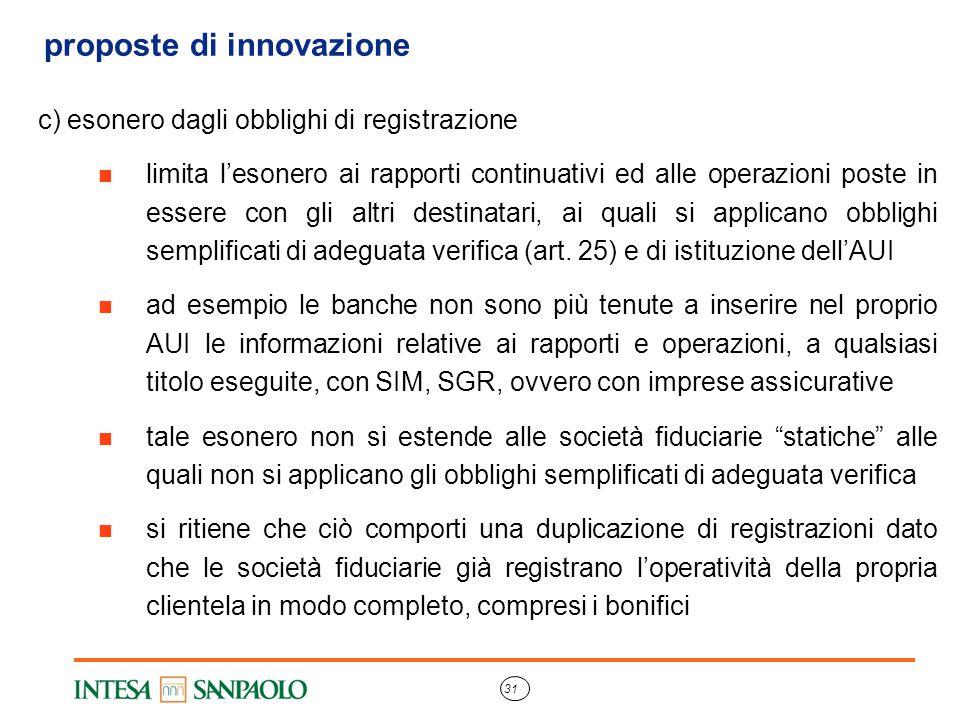 31 proposte di innovazione c) esonero dagli obblighi di registrazione limita l'esonero ai rapporti continuativi ed alle operazioni poste in essere con