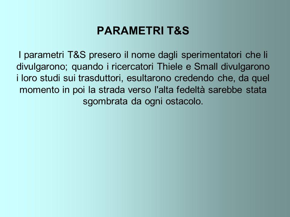 PARAMETRI T&S I parametri T&S presero il nome dagli sperimentatori che li divulgarono; quando i ricercatori Thiele e Small divulgarono i loro studi sui trasduttori, esultarono credendo che, da quel momento in poi la strada verso l alta fedeltà sarebbe stata sgombrata da ogni ostacolo.