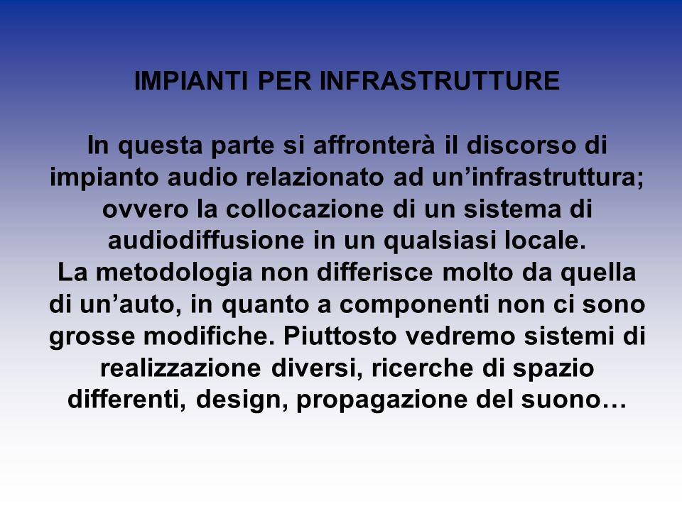 IMPIANTI PER INFRASTRUTTURE In questa parte si affronterà il discorso di impianto audio relazionato ad un'infrastruttura; ovvero la collocazione di un sistema di audiodiffusione in un qualsiasi locale.