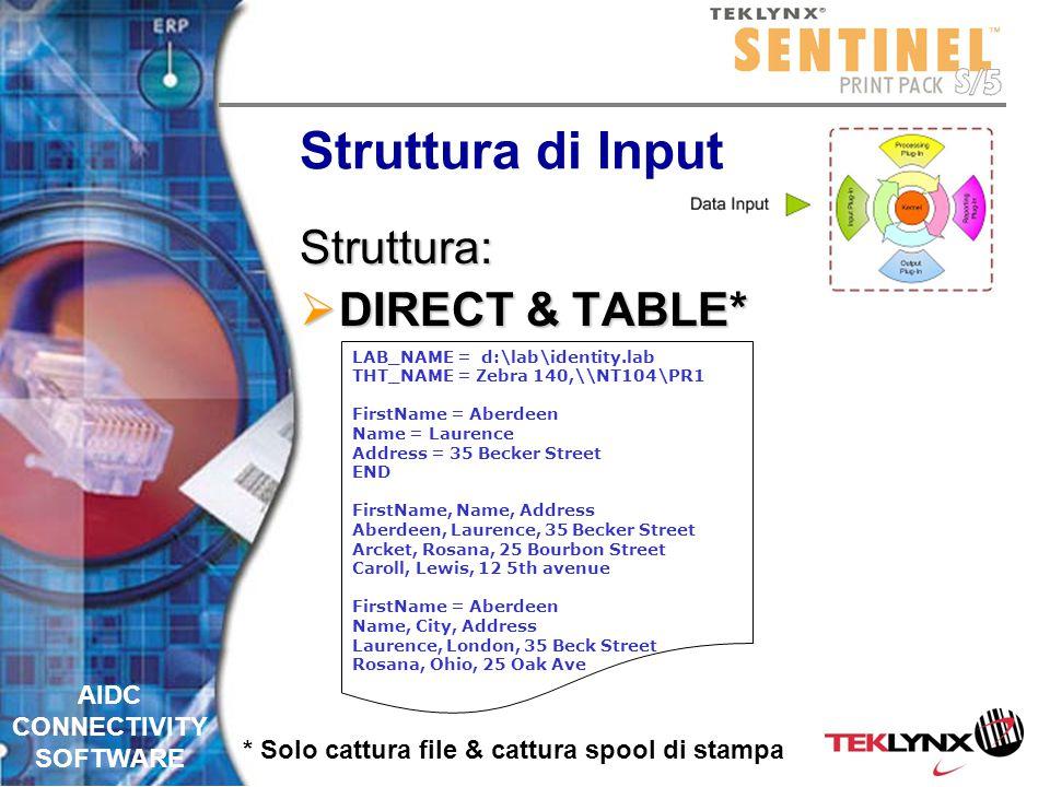 AIDC CONNECTIVITY SOFTWARE Struttura di Input Struttura:  RAW* ^XA^MCY^XZ ^XA^LRN^FWN^CFD,24^LH0,0^CI0^PR2 ^XZ^XA^A0N,46,46^FO148,123^CI0^FD ^FS ^A0N,46,46^FO13,123^CI0^FDWarren^FS ^A0N,46,46^FO162,123^CI0^FDCole^FS ^A0N,46,46^FO13,314^CI0^FD3434 Blvd.^FS ^A0N,46,46^FO674,437^CI0^FDIN^FS ^A0N,46,46^FO807,438^CI0^FD46241^FS ^A0N,46,46^FO445,229^CI0^FDIndi^FS ^BY4,2.0^FO563,31^B7N,7,0,1,0,N^FH^FS ^PQ1,0,1,Y ^XZ * Solo cattura file & cattura spool di stampa