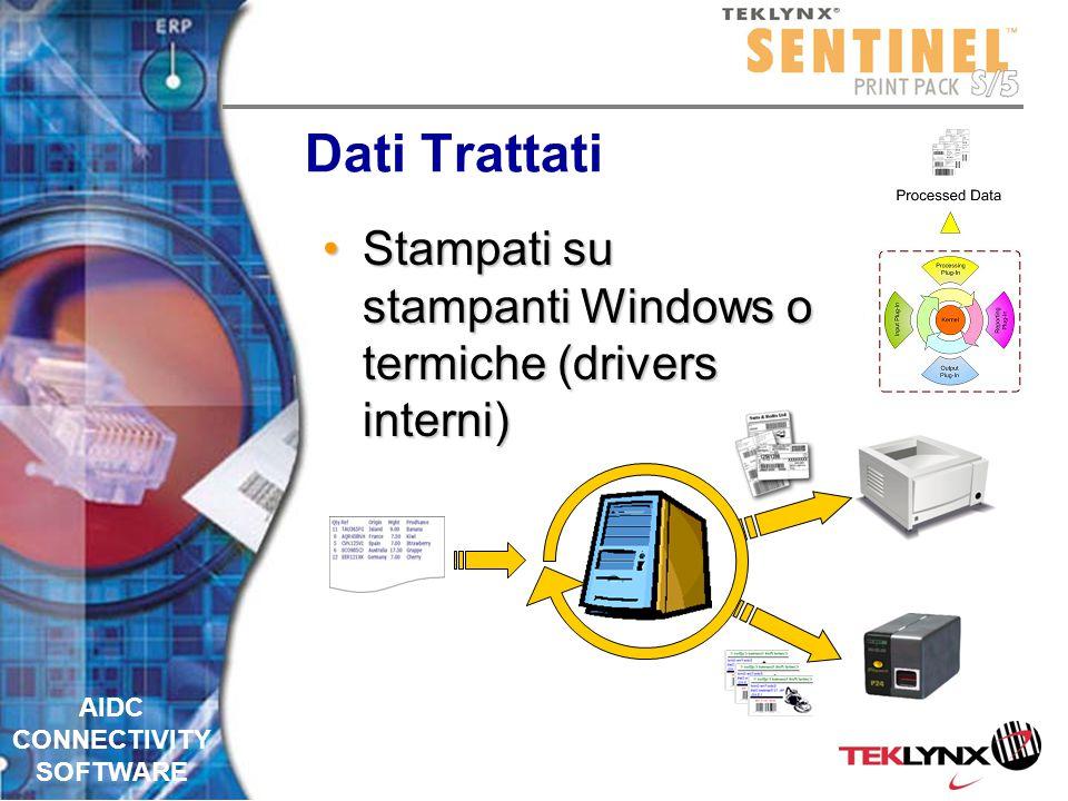 AIDC CONNECTIVITY SOFTWARE Dati Trattati I dati sono mappati e inviati verso l'etichetta creata con CODESOFTI dati sono mappati e inviati verso l'etichetta creata con CODESOFT