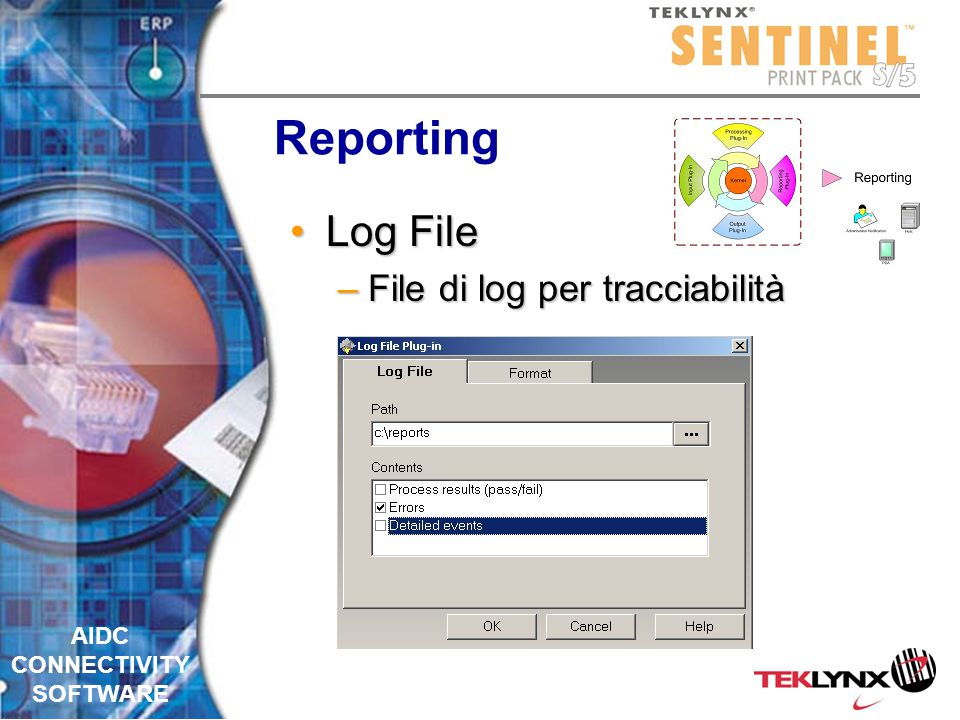 AIDC CONNECTIVITY SOFTWARE Reporting E-mailE-mail –Gli eventi sono comunicati in tempo reale