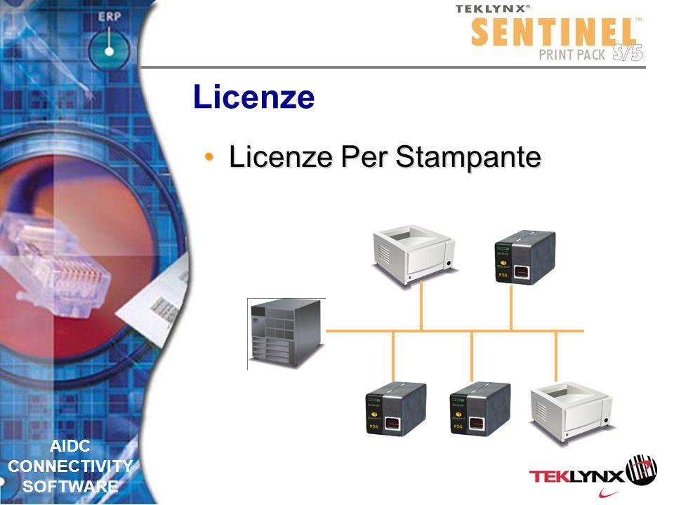 AIDC CONNECTIVITY SOFTWARE Installazione - Workstation Creazione etichetta*Creazione etichetta* Creazione dei MapCreazione dei Map * Aggiunta della licenza software creazione etichetta