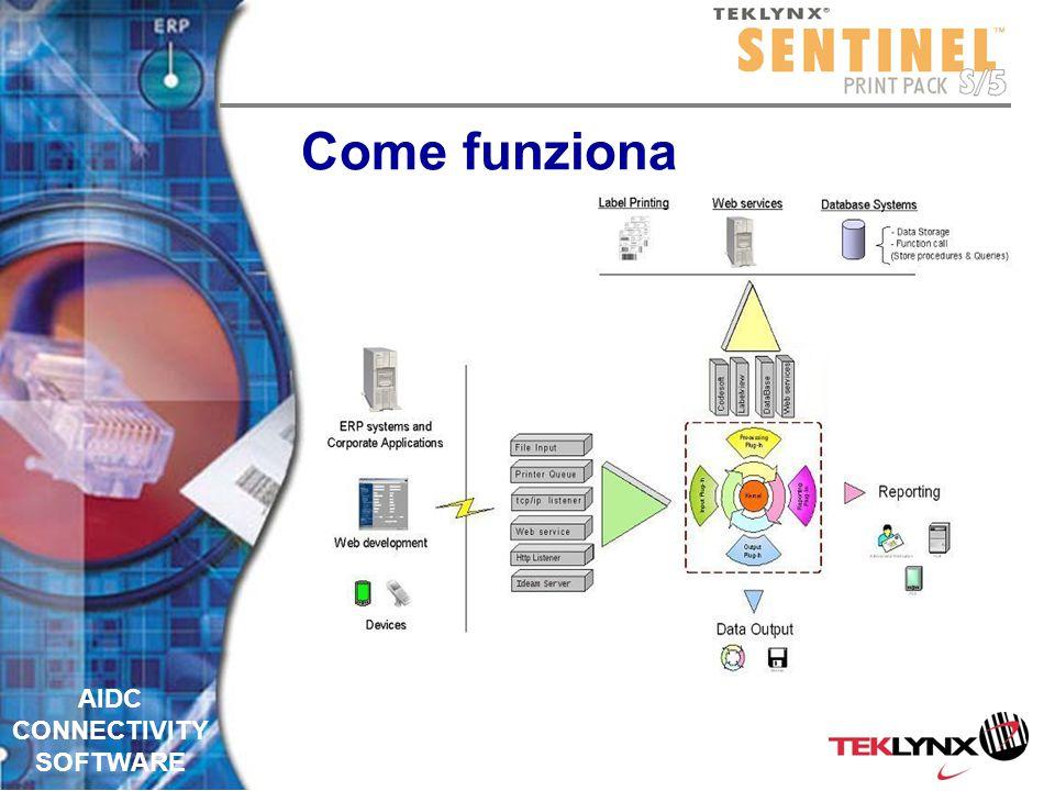 AIDC CONNECTIVITY SOFTWARE Che cos'é SENTINEL? SENTINEL per la stampa di etichette automatica (Automation Software). Installato in Windows Service fun