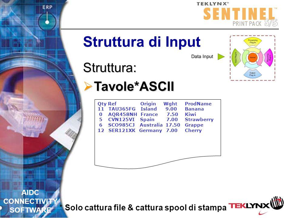 AIDC CONNECTIVITY SOFTWARE Struttura di Input Struttura:  Tavole*ASCII Qty Ref Origin WghtProdName 11 TAU365FG Island 9.00Banana 0 AQR458NH France 7.50Kiwi 5 CVN125VI Spain 7.00 Strawberry 6 SCO985CJ Australia 17.50Grappe 12 SER121XK Germany 7.00Cherry * Solo cattura file & cattura spool di stampa