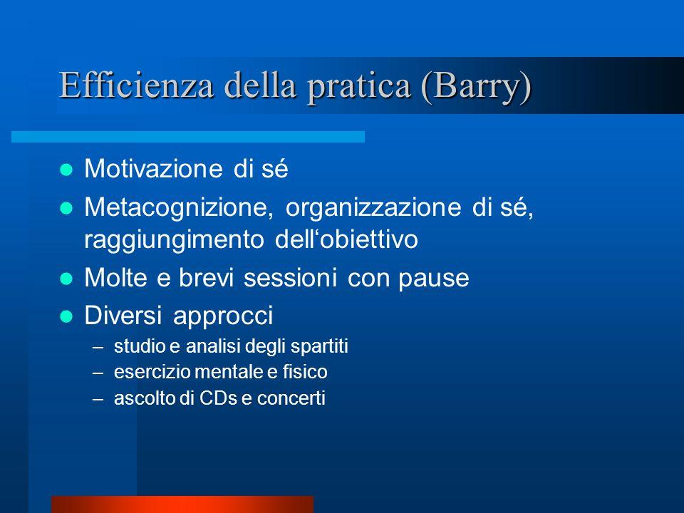 Efficienza della pratica (Barry) Motivazione di sé Metacognizione, organizzazione di sé, raggiungimento dell'obiettivo Molte e brevi sessioni con pause Diversi approcci –studio e analisi degli spartiti –esercizio mentale e fisico –ascolto di CDs e concerti
