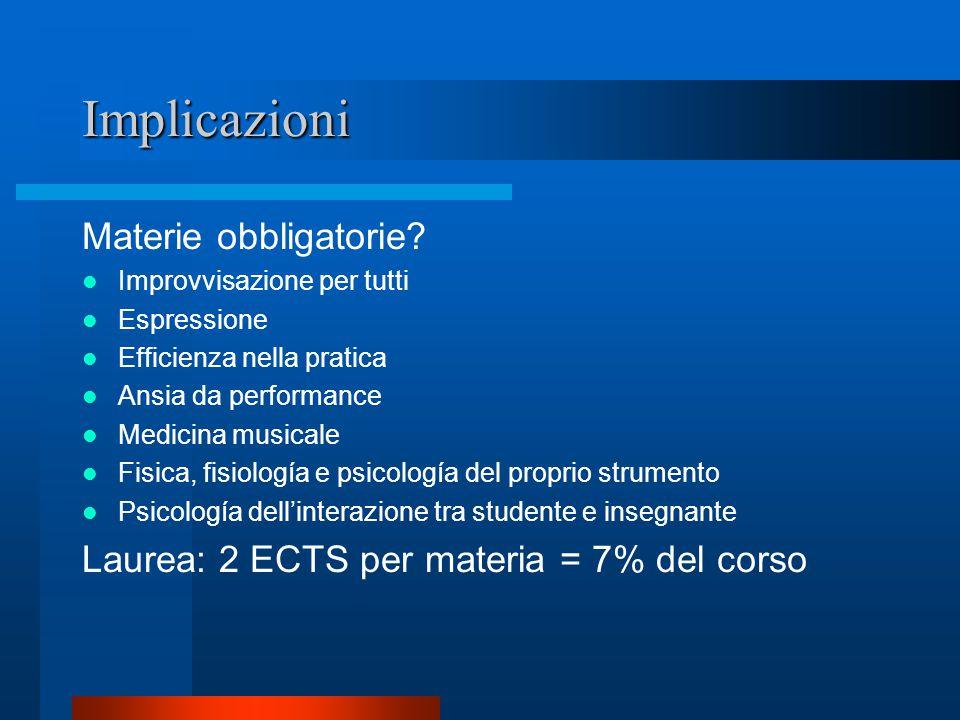 Implicazioni Materie obbligatorie? Improvvisazione per tutti Espressione Efficienza nella pratica Ansia da performance Medicina musicale Fisica, fisio