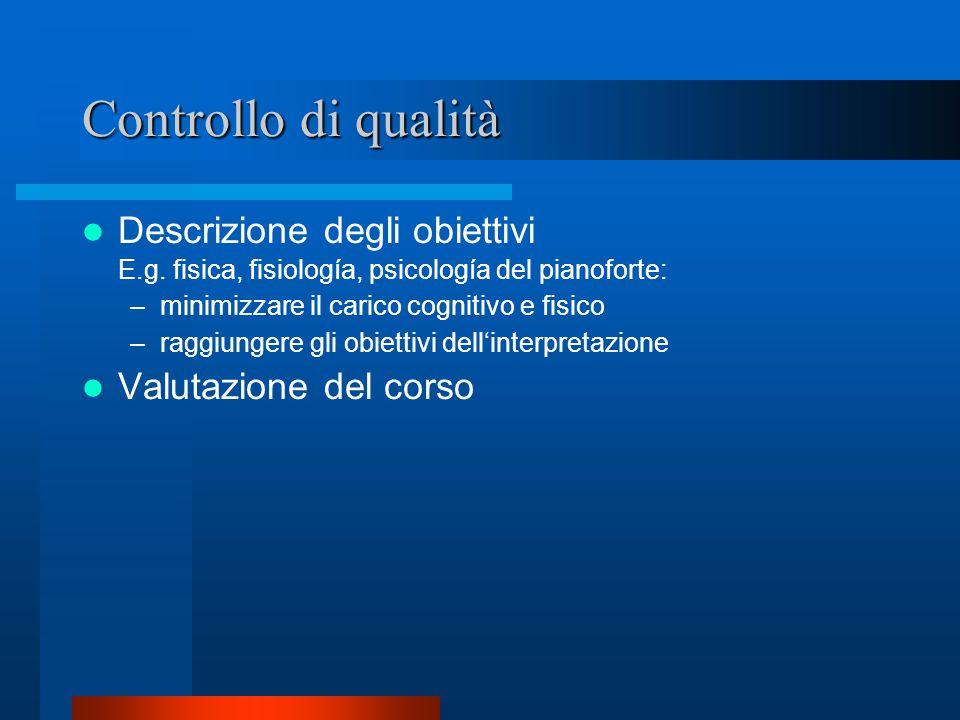 Controllo di qualità Descrizione degli obiettivi E.g.