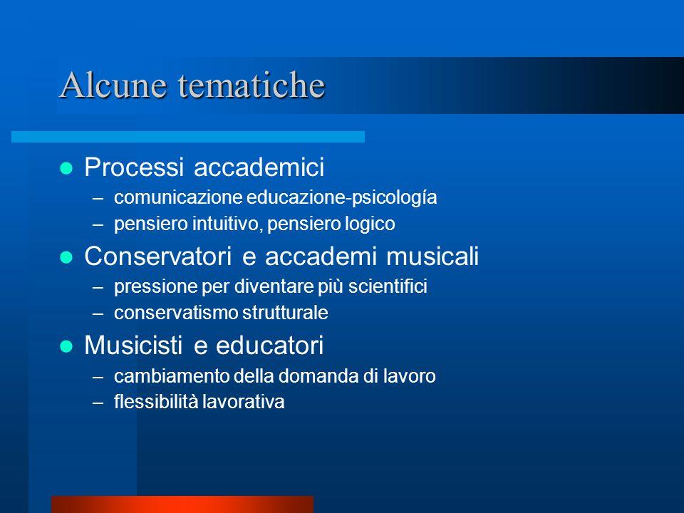 Alcune tematiche Processi accademici –comunicazione educazione-psicología –pensiero intuitivo, pensiero logico Conservatori e accademi musicali –pressione per diventare più scientifici –conservatismo strutturale Musicisti e educatori –cambiamento della domanda di lavoro –flessibilità lavorativa