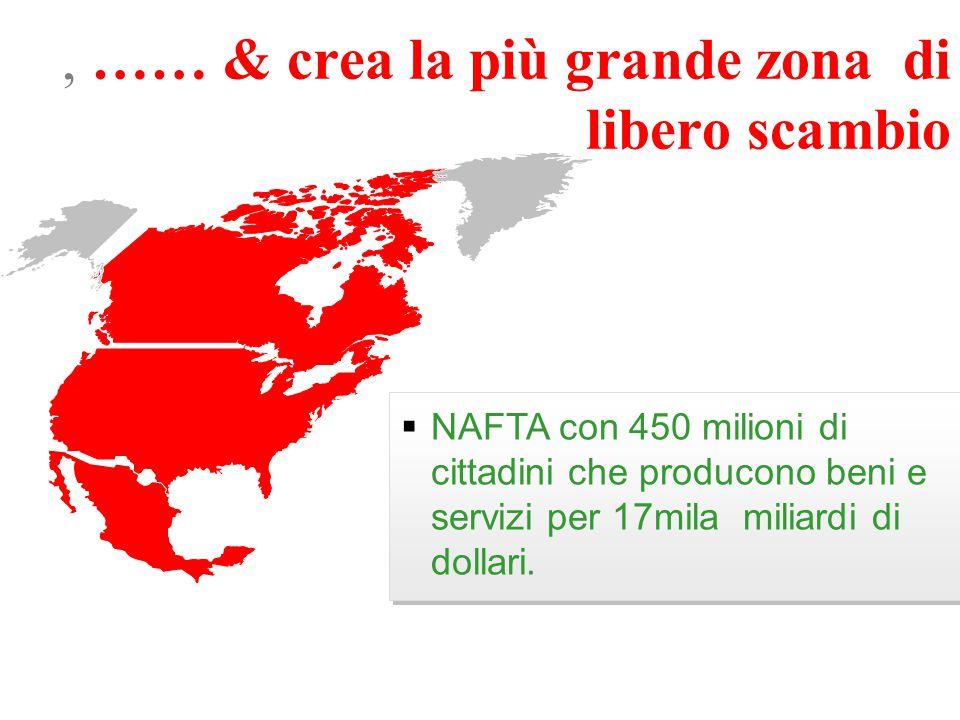 , …… & crea la più grande zona di libero scambio  NAFTA con 450 milioni di cittadini che producono beni e servizi per 17mila miliardi di dollari.