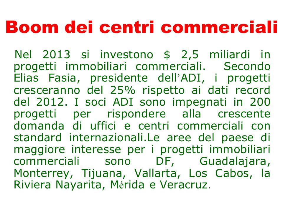 Boom dei centri commerciali Nel 2013 si investono $ 2,5 miliardi in progetti immobiliari commerciali.