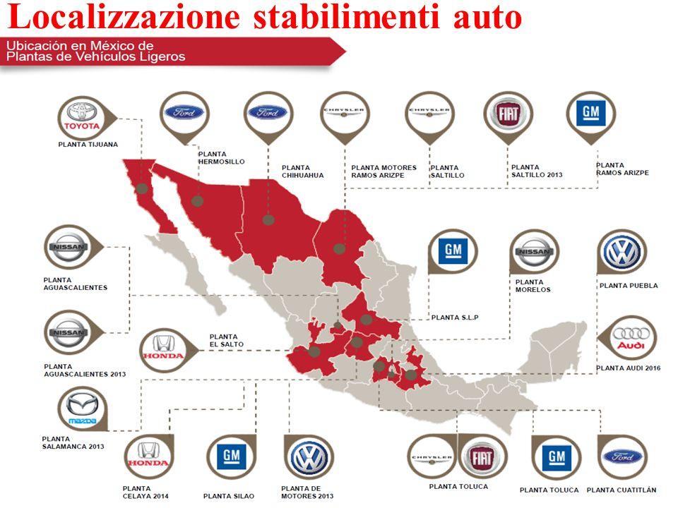 3 clusters in Messico Localizzazione stabilimenti auto