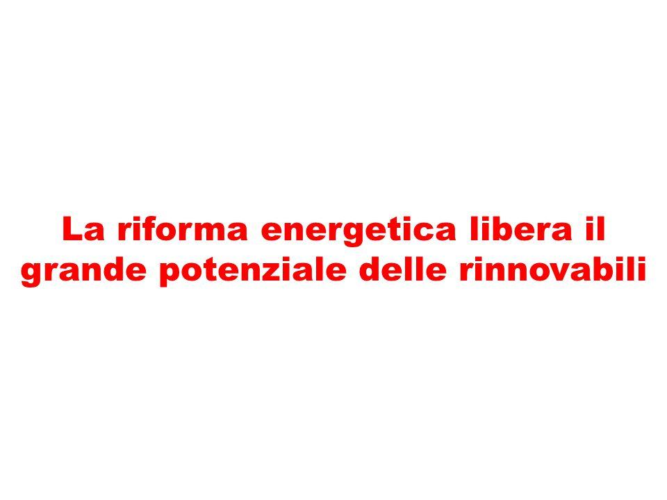 La riforma energetica libera il grande potenziale delle rinnovabili EMERGING ENERGY & ENVIRONMENT