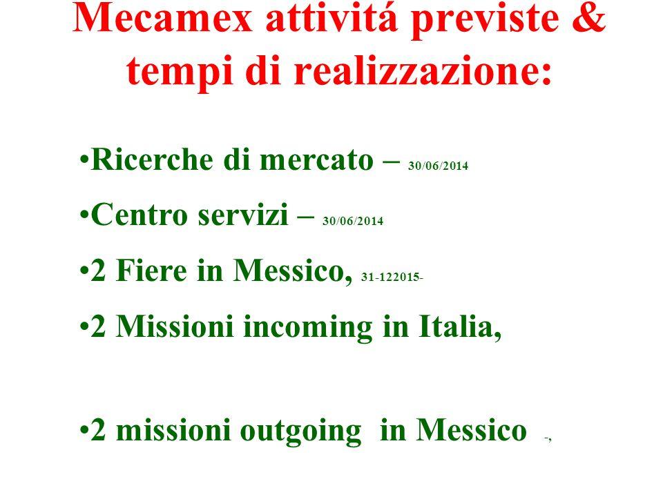 Mecamex attivitá previste & tempi di realizzazione: Ricerche di mercato – 30/06/2014 Centro servizi – 30/06/2014 2 Fiere in Messico, 31-122015- 2 Missioni incoming in Italia, 2 missioni outgoing in Messico -,