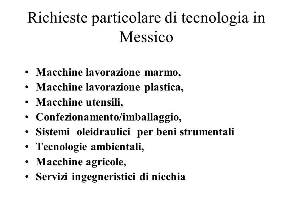 Macchine lavorazione marmo, Macchine lavorazione plastica, Macchine utensili, Confezionamento/imballaggio, Sistemi oleidraulici per beni strumentali Tecnologie ambientali, Macchine agricole, Servizi ingegneristici di nicchia Richieste particolare di tecnologia in Messico