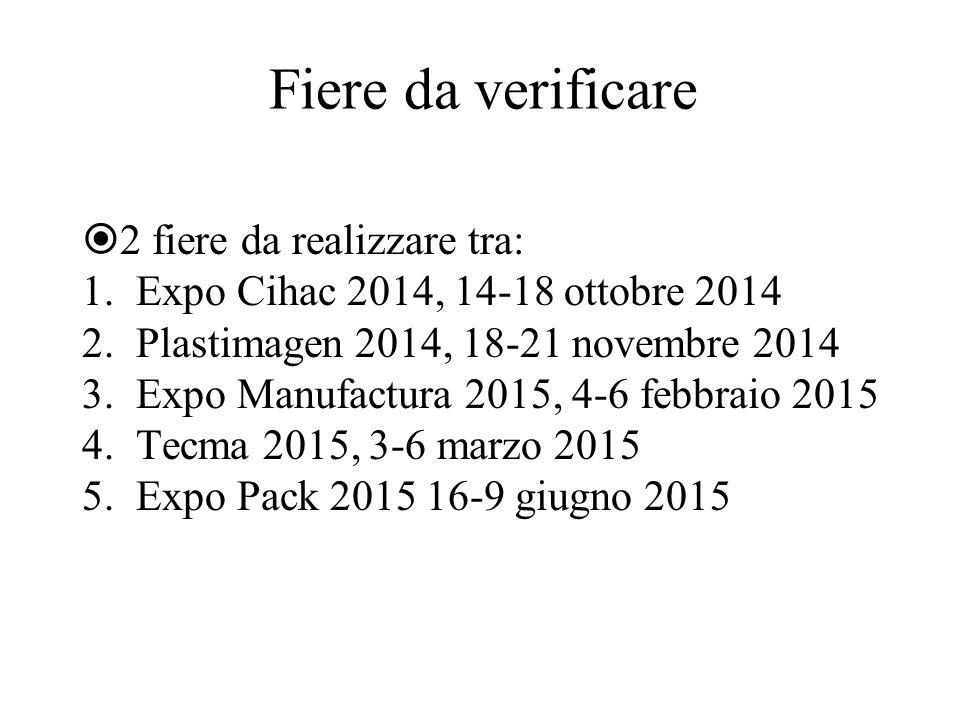 Fiere da verificare  2 fiere da realizzare tra: 1.Expo Cihac 2014, 14-18 ottobre 2014 2.Plastimagen 2014, 18-21 novembre 2014 3.Expo Manufactura 2015, 4-6 febbraio 2015 4.Tecma 2015, 3-6 marzo 2015 5.Expo Pack 2015 16-9 giugno 2015