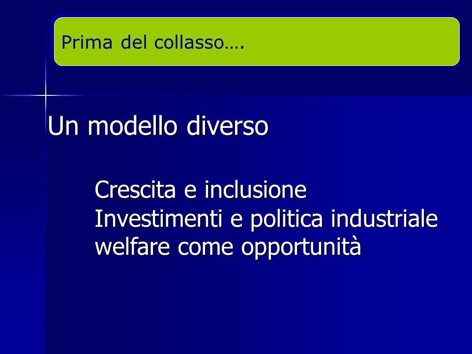 Un modello diverso Crescita e inclusione Investimenti e politica industriale welfare come opportunità Prima del collasso….
