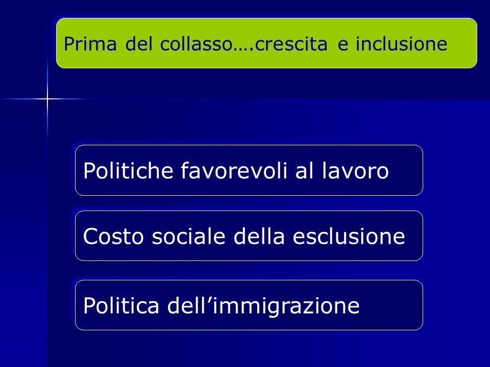 Prima del collasso….crescita e inclusione Politiche favorevoli al lavoro Costo sociale della esclusione Politica dell'immigrazione