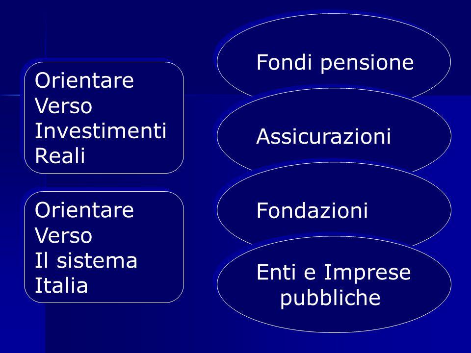 Fondi pensione Assicurazioni Fondazioni Enti e Imprese pubbliche Enti e Imprese pubbliche Orientare Verso Investimenti Reali Orientare Verso Investimenti Reali Orientare Verso Il sistema Italia Orientare Verso Il sistema Italia