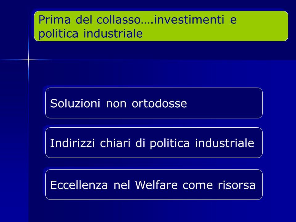 Prima del collasso….investimenti e politica industriale Prima del collasso….investimenti e politica industriale Soluzioni non ortodosse Indirizzi chiari di politica industriale Eccellenza nel Welfare come risorsa