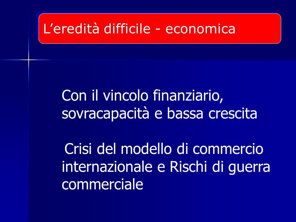 Con il vincolo finanziario, sovracapacità e bassa crescita Crisi del modello di commercio internazionale e Rischi di guerra commerciale L'eredità difficile - economica