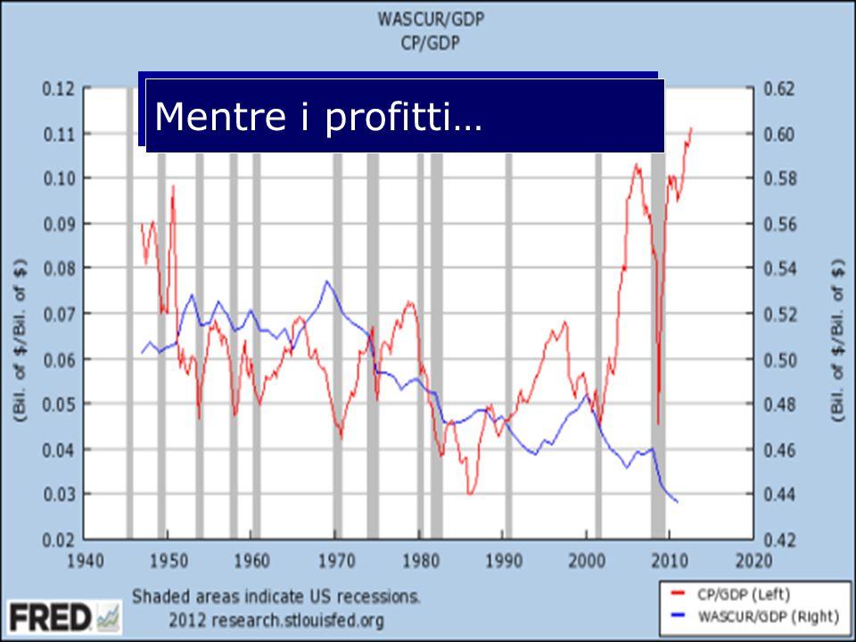 Mentre i profitti…