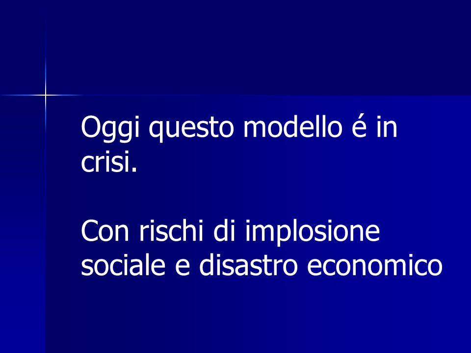 Emorragia di brand italiani
