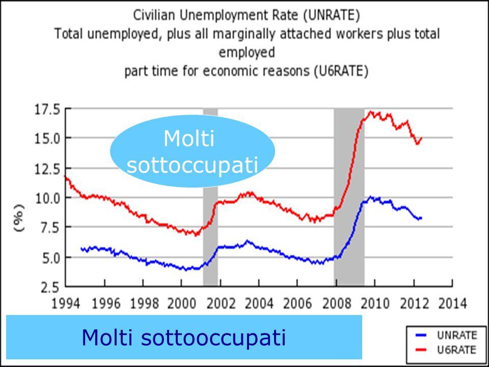 Molti sottooccupati Molti sottoccupati