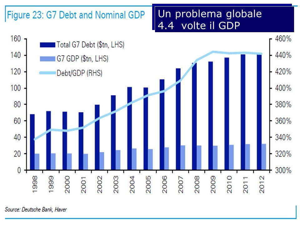 Un problema globale 4.4 volte il GDP Un problema globale 4.4 volte il GDP