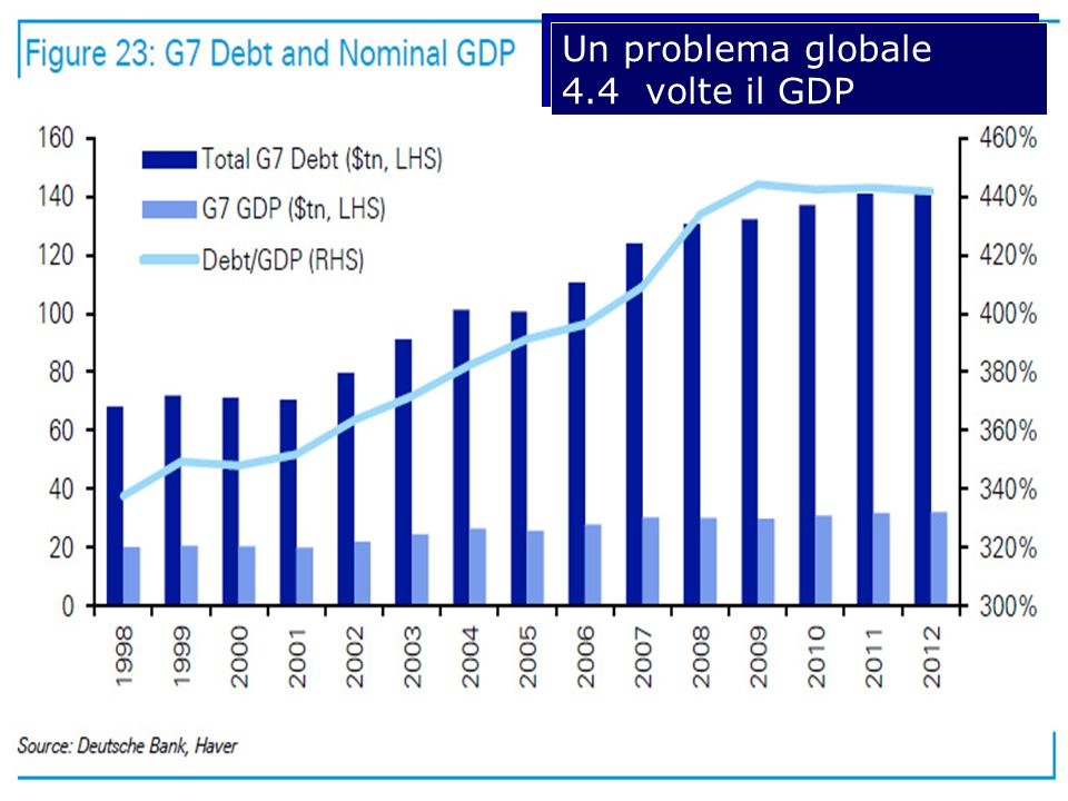 Spesa sanitaria EU (%GDP) Spesa sanitaria EU (%GDP)