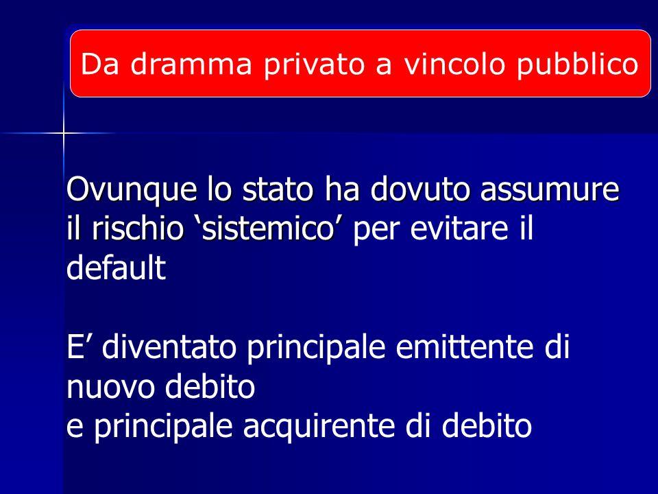 Per l'Italia e' ancora peggio… Non ha investito in ricerca e istruzione Ha reso difficile fare impresa Ha perso riconoscibilità (brand) Non ha investito in ricerca e istruzione Ha reso difficile fare impresa Ha perso riconoscibilità (brand)