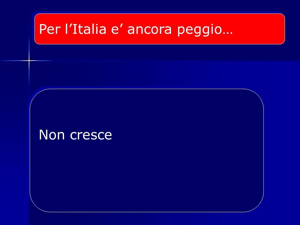 Per l'Italia e' ancora peggio… Non cresce