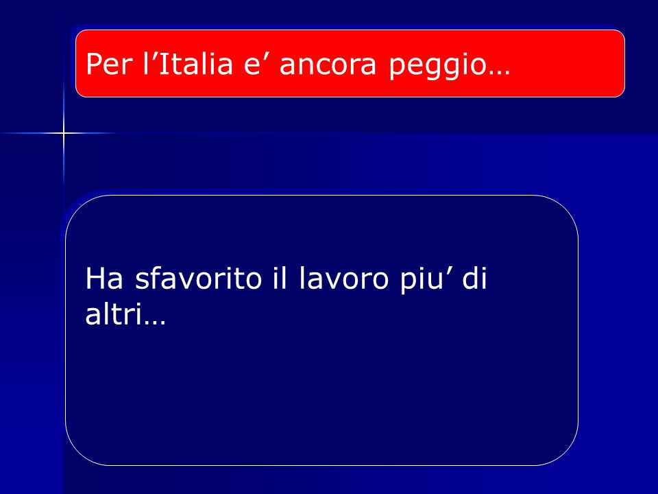Per l'Italia e' ancora peggio… Ha sfavorito il lavoro piu' di altri… Ha sfavorito il lavoro piu' di altri…