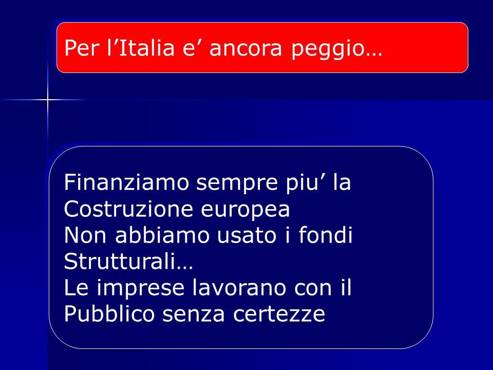 Per l'Italia e' ancora peggio… Finanziamo sempre piu' la Costruzione europea Non abbiamo usato i fondi Strutturali… Le imprese lavorano con il Pubblico senza certezze Finanziamo sempre piu' la Costruzione europea Non abbiamo usato i fondi Strutturali… Le imprese lavorano con il Pubblico senza certezze