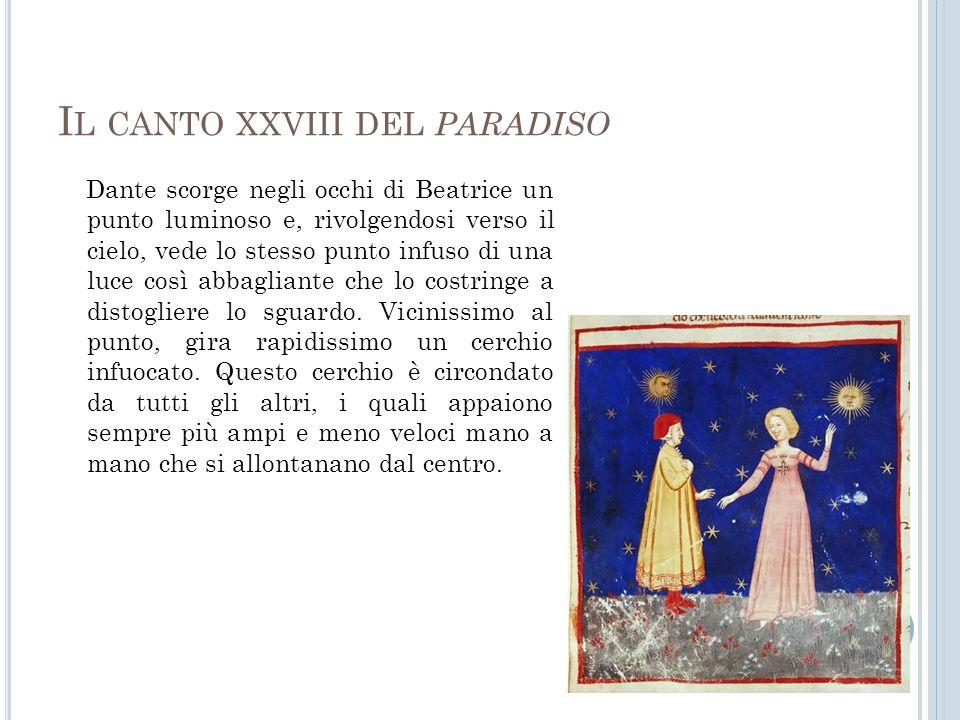 I L CANTO XXVIII DEL PARADISO Dante scorge negli occhi di Beatrice un punto luminoso e, rivolgendosi verso il cielo, vede lo stesso punto infuso di un