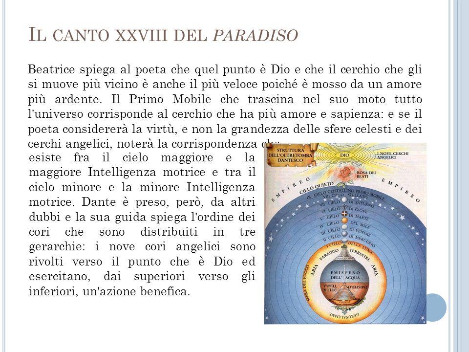 I L CANTO XXVIII DEL PARADISO Beatrice spiega al poeta che quel punto è Dio e che il cerchio che gli si muove più vicino è anche il più veloce poiché