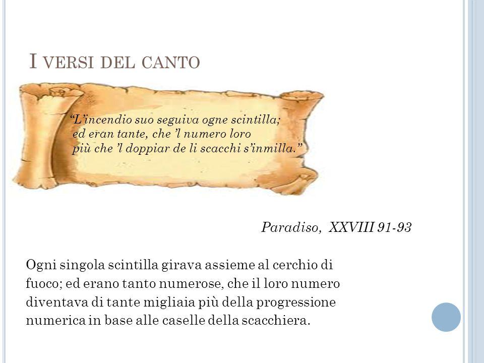 I VERSI DEL CANTO Paradiso, XXVIII 91-93 Ogni singola scintilla girava assieme al cerchio di fuoco; ed erano tanto numerose, che il loro numero divent